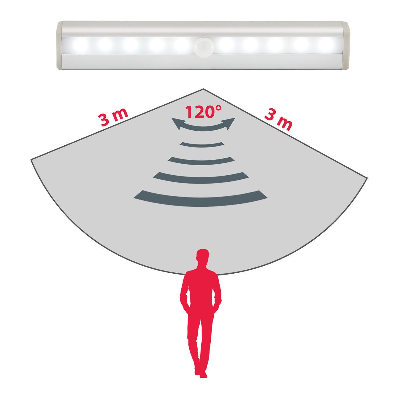 LED Schranklicht Nachtlicht mit Bewegungsmelder | 2er Set - 3