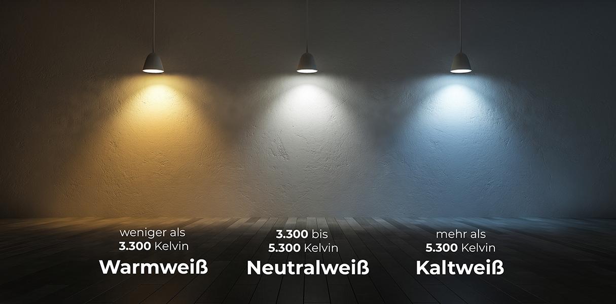 Lichtwissen Ratgeber Kelvin